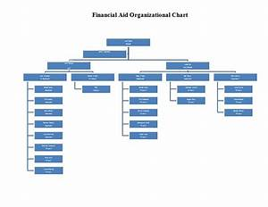 40 organizational chart templates word excel powerpoint With organizational charts templates for word