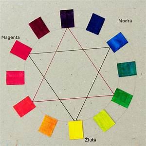 Kombinace barev s fialovou