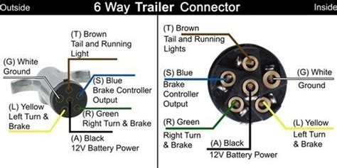 wiring color code  ford motor home    connector