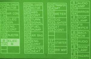 2004 Nissan Pathfinder Fuse Box Diagram  U2013 Circuit Wiring