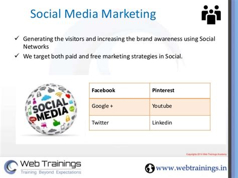 social media marketing in hyderabad digital marketing course in hyderabad