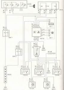 Schema Electrique Jumper Citroen