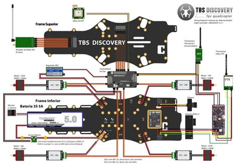 Tbs Discovery Install Apm Withminimosdtbscore Psych
