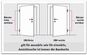 Tür Din Links : zzgl 1 flg nach au en ffnende t r t ~ Orissabook.com Haus und Dekorationen