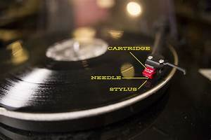 How To Choose The Record Player That U0026 39 S Right For You