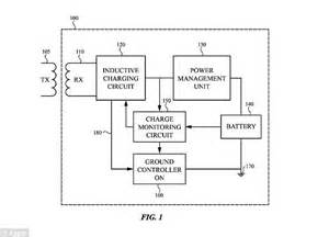 Apple Hints At An Icar With Wireless Charging Paper Patent
