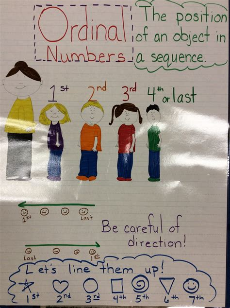 anchor chart ordinal numbers pre  school ordinal
