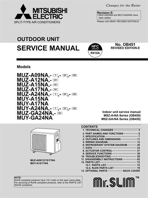Magnificent Mitsubishi Split System Heat Pump Msz Fe12Na Manual Cavavictoria Com Wiring 101 Akebretraxxcnl