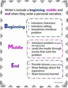 short fiction essay examples short fiction essay examples short fiction essay examples
