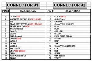 J1 Wiring Diagram. zxr 750 j1 ignition issue. rx3 mt05 ecu ... on