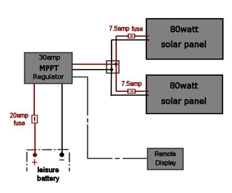 Deep Red Self Build Motorhome Solar