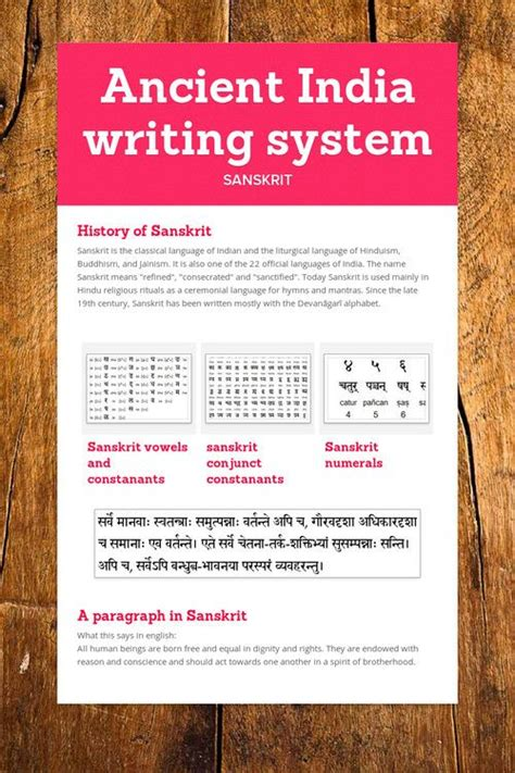 ancient india writing system ancient india social