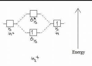 What Is The Molecular Orbital Diagram Of Hydrogen