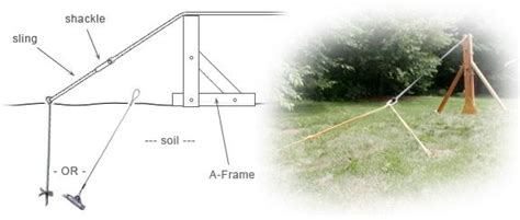 Backyard Slackline Without Trees by How To Setup A Slackline Without Trees Patios And Yard