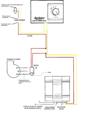 Honeywell Hea Furnace Humidifier Wiring Diagram