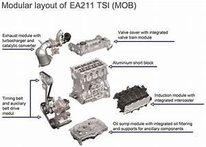 Volkswagen Mbq Ea 211 Tsi Engine Modular Layout