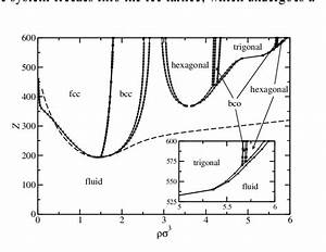 The Phase Diagram Of Ionic Microgels With Diameter 100 Nm