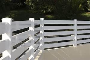 Lames Pvc Pour Cloture : cl ture de jardin pvc cl ture ajour e horizontale achille ~ Melissatoandfro.com Idées de Décoration