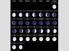 El calendario lunar 2018 Fases de la luna para dar a luz