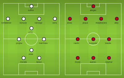 Possible Line-ups, Stats, Team News: Juventus v Barcelona ...