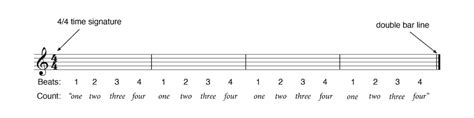 There are 194 double bar music for sale on etsy, and they cost $16.63 on average. How to Read Sheet Music Quickly   Do Re Mi Studios