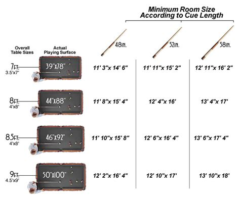how much does a foosball table weigh pool table size chart c p dean richmond virginia