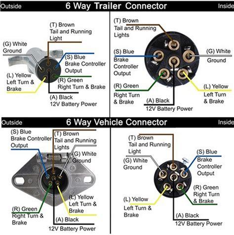 wiring diagram trailer wiring diagram 6 pin 4 flat