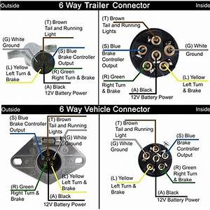 7 Pin Implement Wiring Diagram Wiring 7 Pin Trailer Wiring