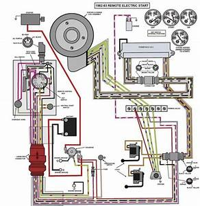 Bigfoot Wiring Diagram