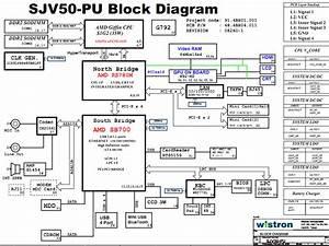 Gateway Nv52 Series Schematic  U0026 Boardview  Sjv50