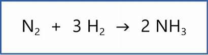 Balanced Chemical Equation Equations Writing Coefficients Mole
