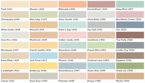 ideas  behr paint colors chart  collections  home decor diy