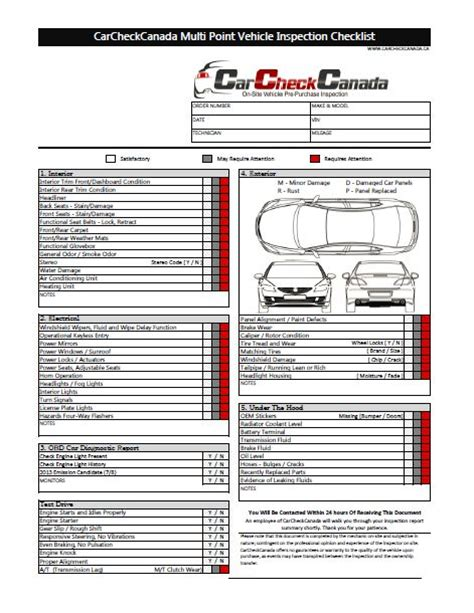 car inspection checklist shopping pinterest cars
