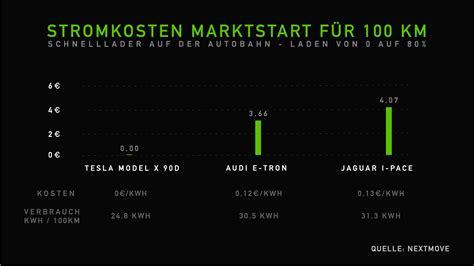 Elektroauto Verbrauch Stromkosten by Autobahn Test Tesla Model X Schl 228 Gt Audi E Und