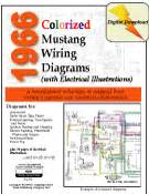 Ebook Download Of Ford Mustang Colorized Wiring And Vacuum