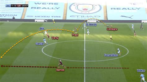 Premier League 2020/21: Tottenham Hotspur vs Manchester ...