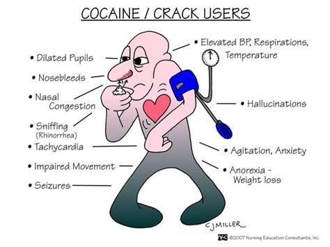 Cocaine/crack Users Symptoms
