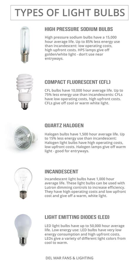 1000 ideas about types of lighting on wide