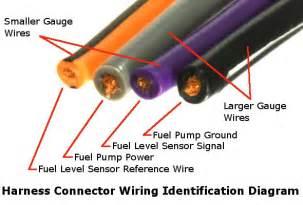 Dodge Ram Fuel Tank Diagram Wiring