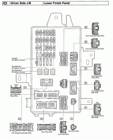 2007 Camry Fuse Box by 2003 Camry Fuse Box Diagram Dash
