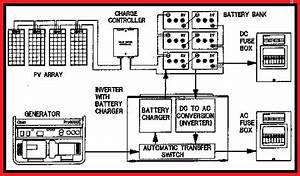 Solar Power Plant Schematic Diagram