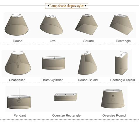 l shade shapes guide l shade shapes design decoration