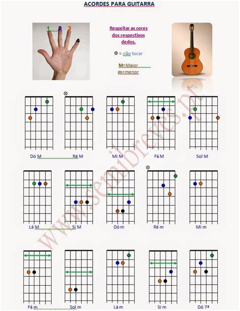 Como Tocar Una X En Guitarra  C 243 Mo Tocar Quot El
