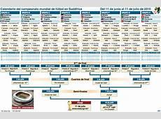 Calendario del Mundial de Fútbol + Gráfico Cubadebate