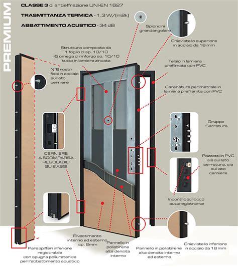 chiavistelli per porte blindate porte blindate vendita e installazione emme serramenti