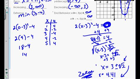 characteristics of quadratic functions practice worksheet