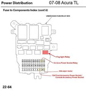 similiar 2003 acura 3 2 tl fuse box keywords acura rsx fuse box diagram image details