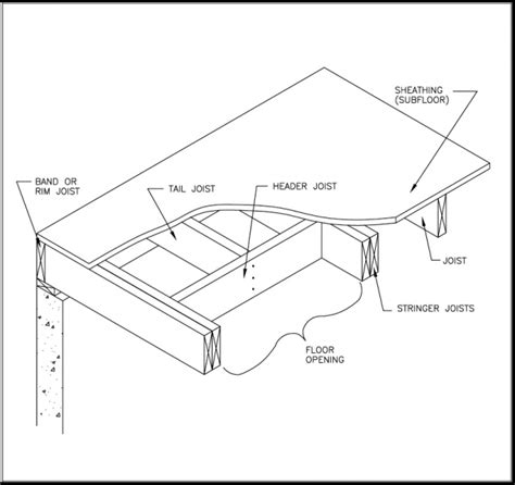 Residential Construction Floor Joist Size by Floor Joist Size In Residential Construction Floor Matttroy