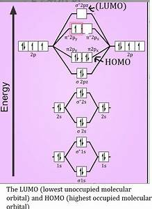 Molecular Orbital Diagram O2