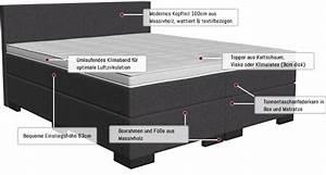 Was Ist Ein Topper : was ist ein boxspringbett aufbau wirkung vorteile ~ Michelbontemps.com Haus und Dekorationen